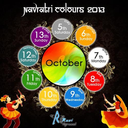 raviagrawal-oct4